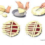 Pie baking instructional illustrations.